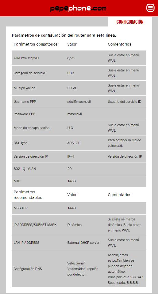 Parametros configuracion router ADSL Pepephone MasMovil