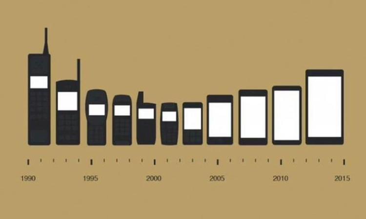 Evolución del tamaño de los teléfonos móviles.