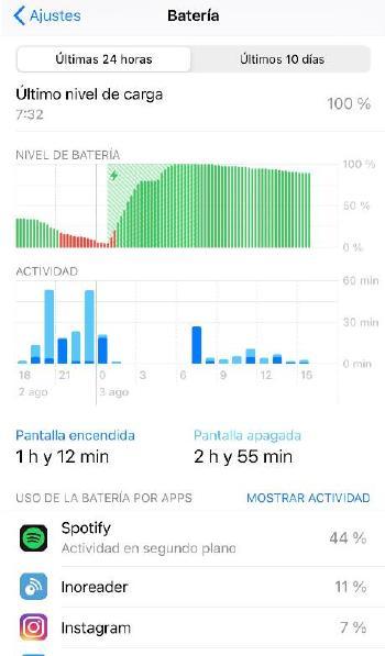 Consumo batería iPhone