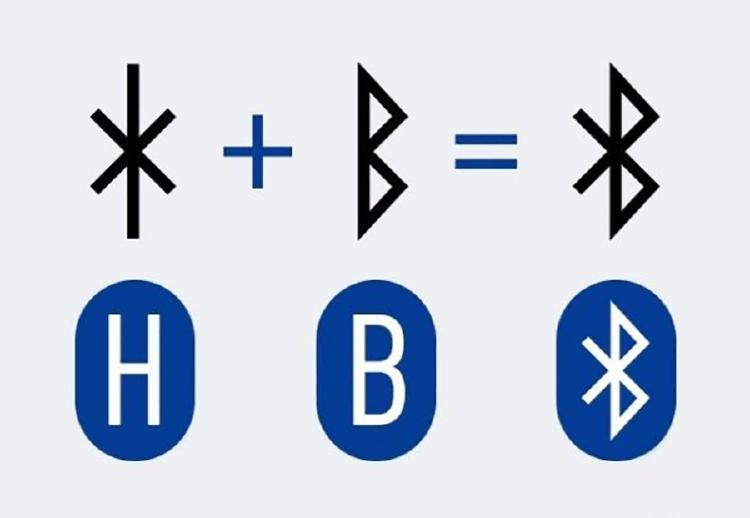Origen del logotipo del estándar Bluetooth.
