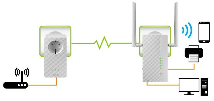 Esquema de cñomo funcionan los sistemas PLC.